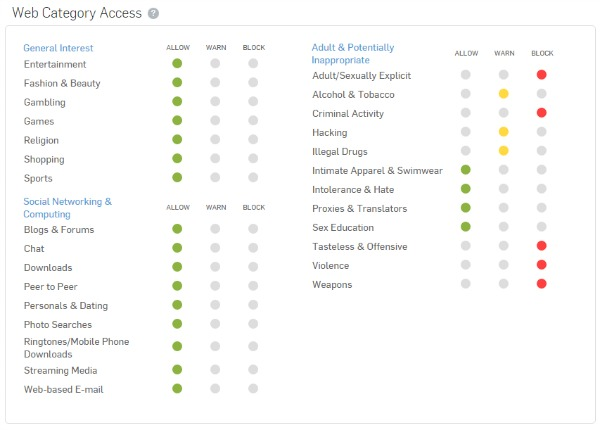 Sophos Home Web Category Access